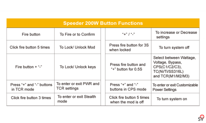 Aspire Speeder Kit 200W (Vaporizer) - Spec 3