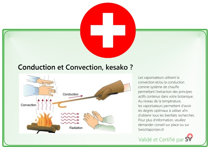 Convection et conduction