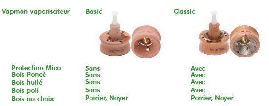 Comparaison Vapman Basic vs Classic